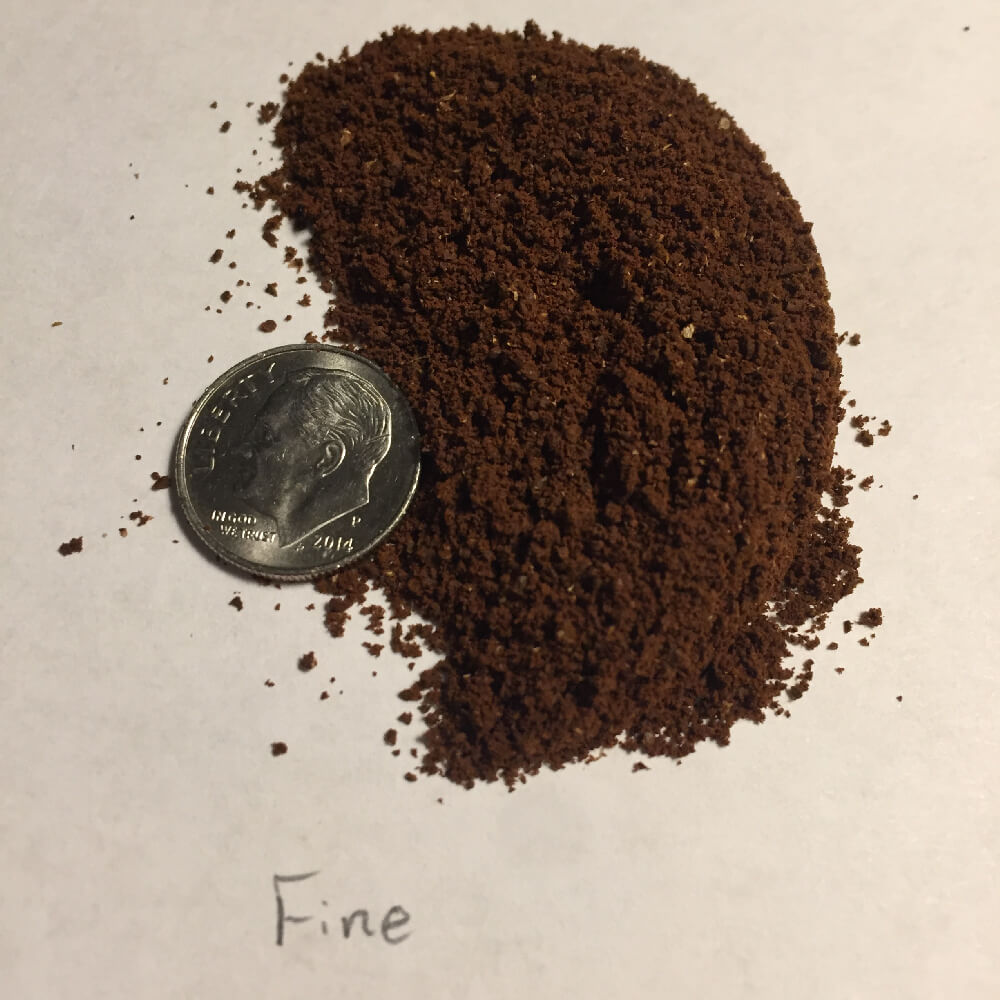 Best Budget Coffee Grinder